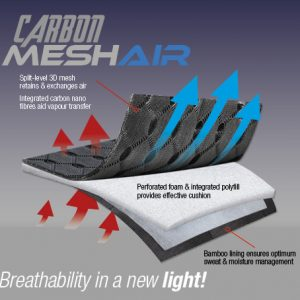 LeMieux Carbon Mesh Close Contact Square – Black